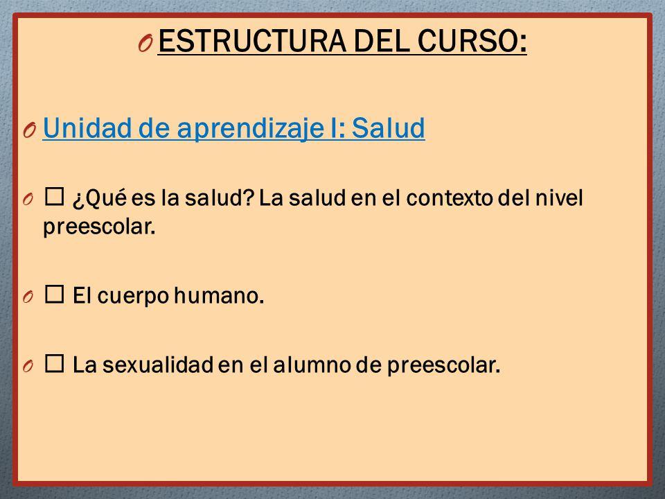 ESTRUCTURA DEL CURSO: Unidad de aprendizaje I: Salud