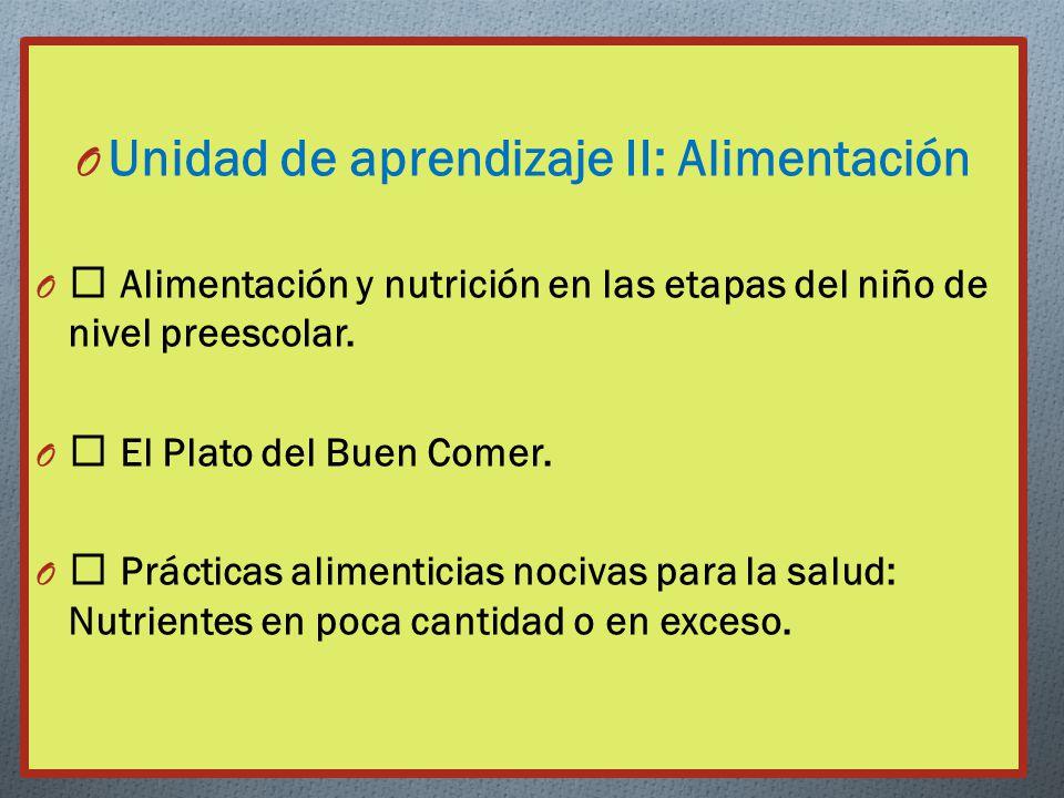 Unidad de aprendizaje II: Alimentación
