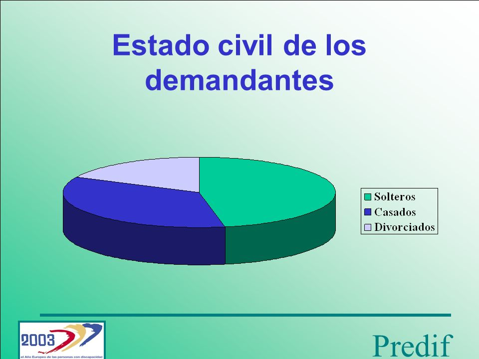 Estado civil de los demandantes