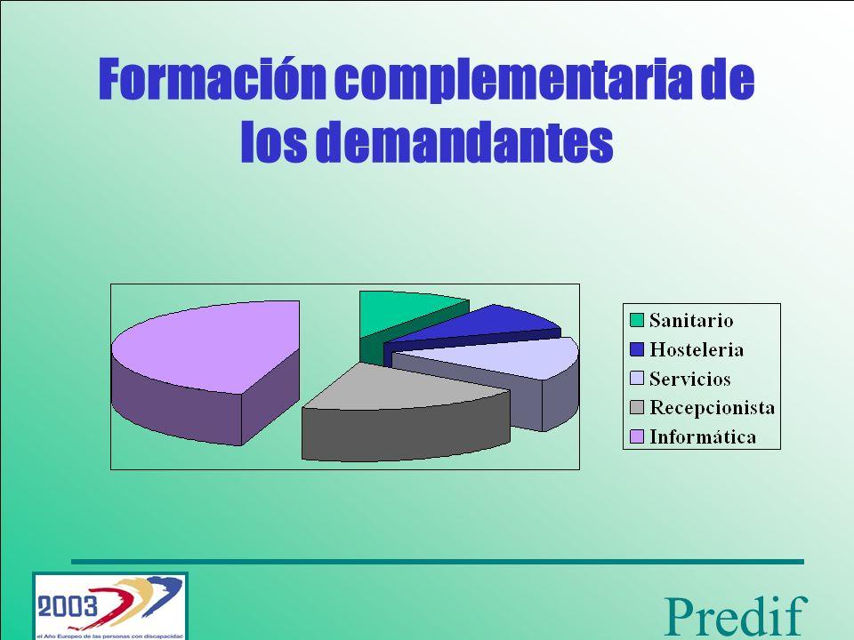 Formación complementaria de los demandantes