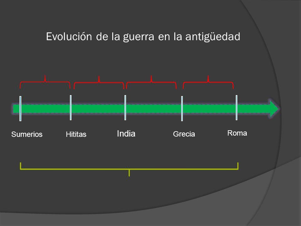Evolución de la guerra en la antigüedad