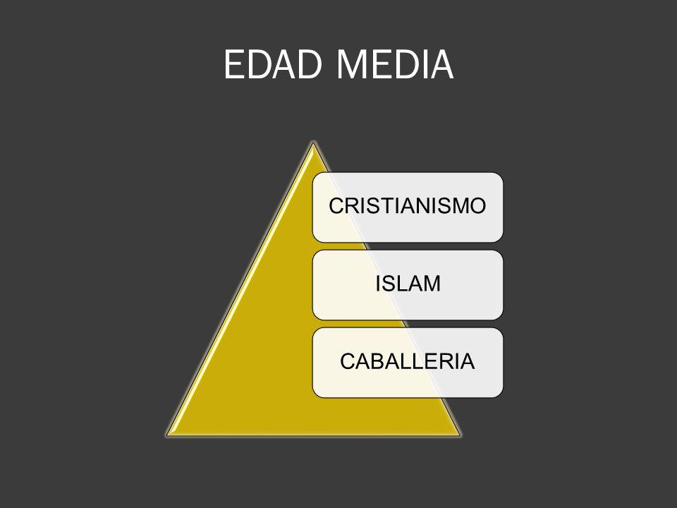 EDAD MEDIA CRISTIANISMO ISLAM CABALLERIA