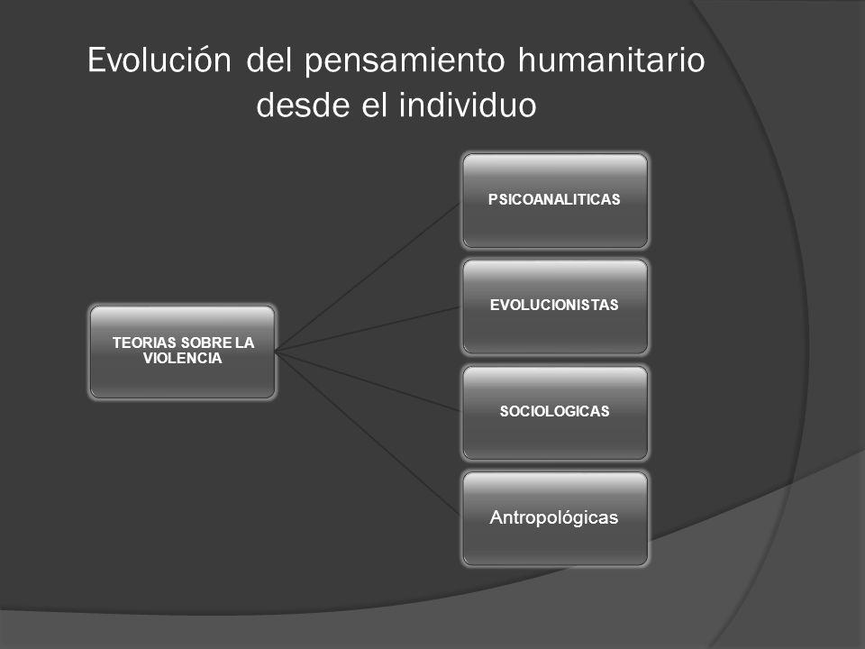 Evolución del pensamiento humanitario desde el individuo