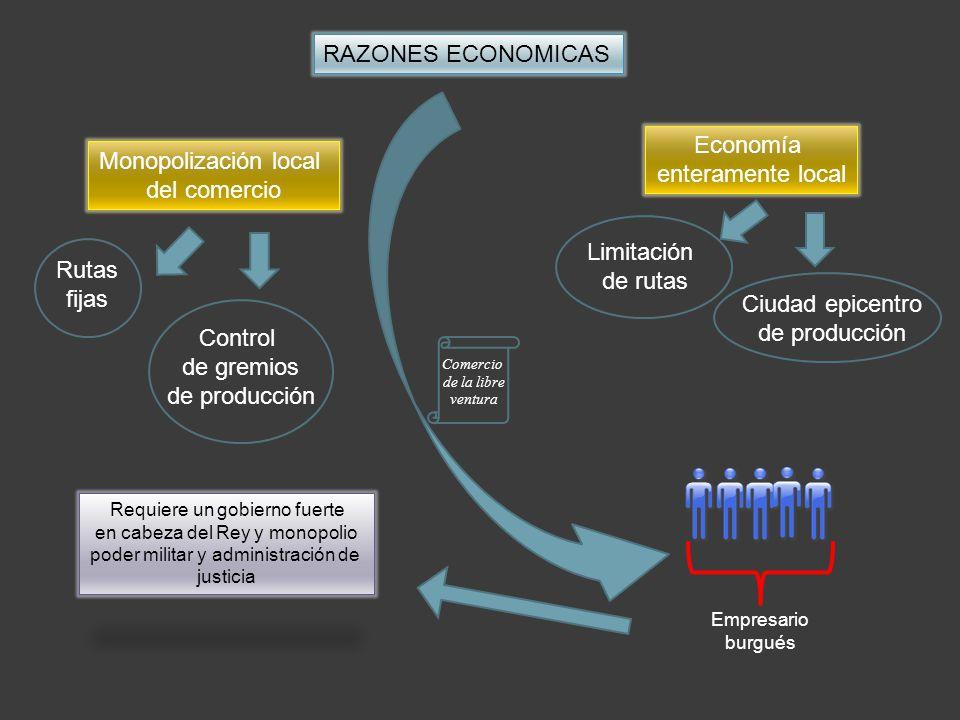 RAZONES ECONOMICAS Economía Monopolización local enteramente local