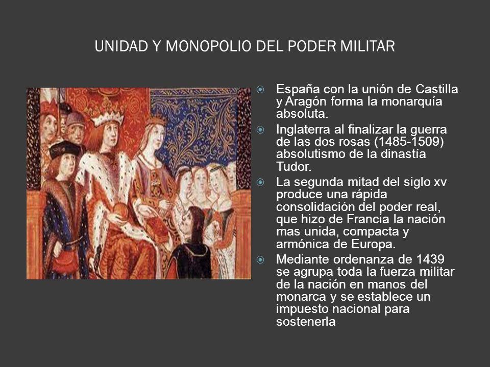 UNIDAD Y MONOPOLIO DEL PODER MILITAR