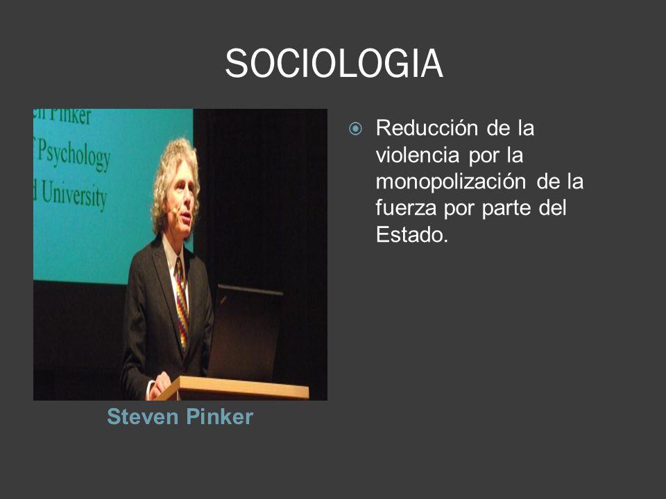SOCIOLOGIA Reducción de la violencia por la monopolización de la fuerza por parte del Estado.