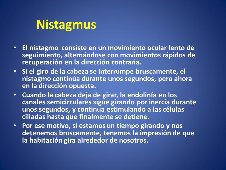 Nistagmus