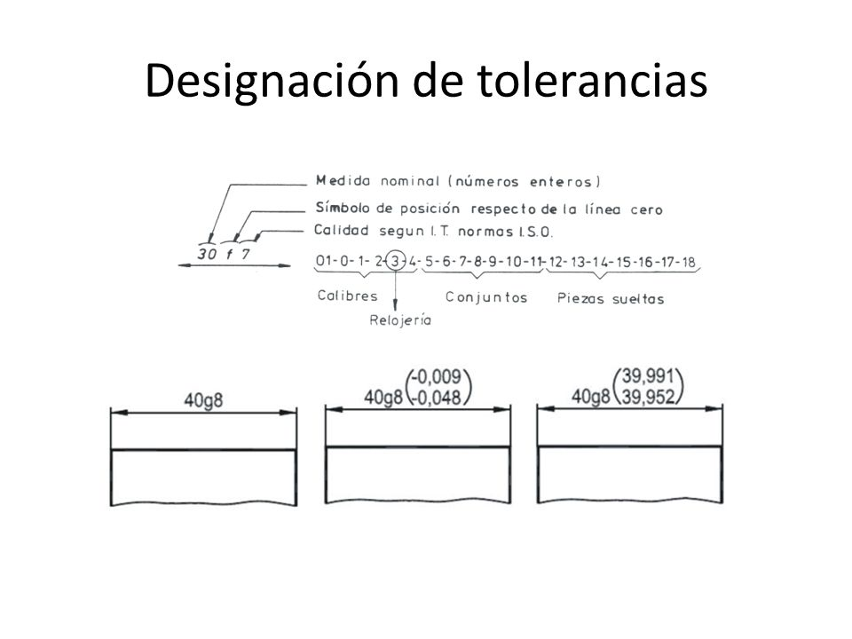 Designación de tolerancias