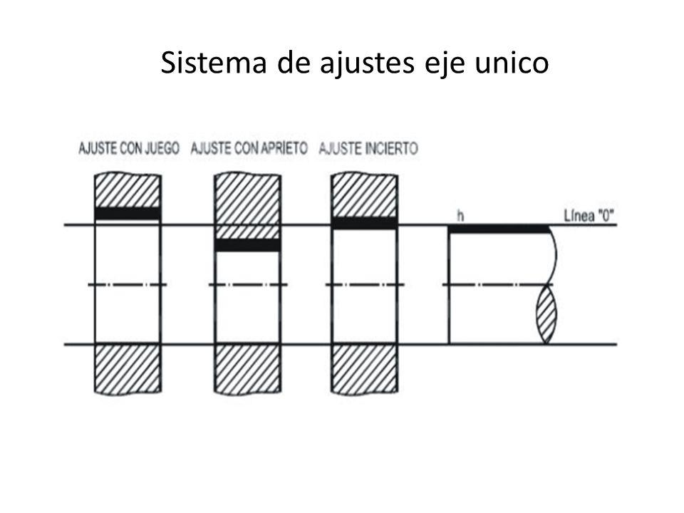 Sistema de ajustes eje unico