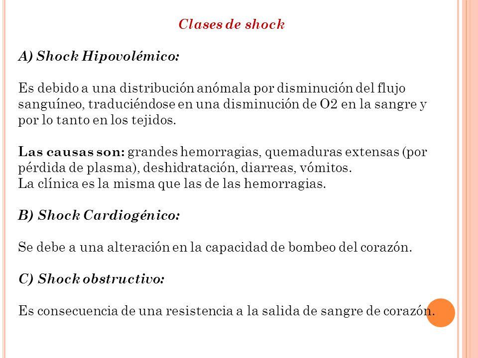Clases de shock Shock Hipovolémico: