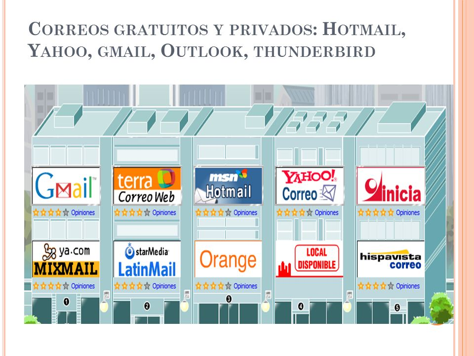 Correos gratuitos y privados: Hotmail, Yahoo, gmail, Outlook, thunderbird