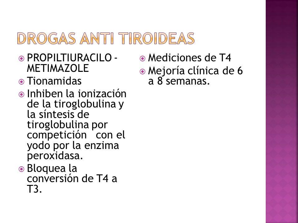 Drogas Anti tiroideas PROPILTIURACILO - METIMAZOLE Tionamidas