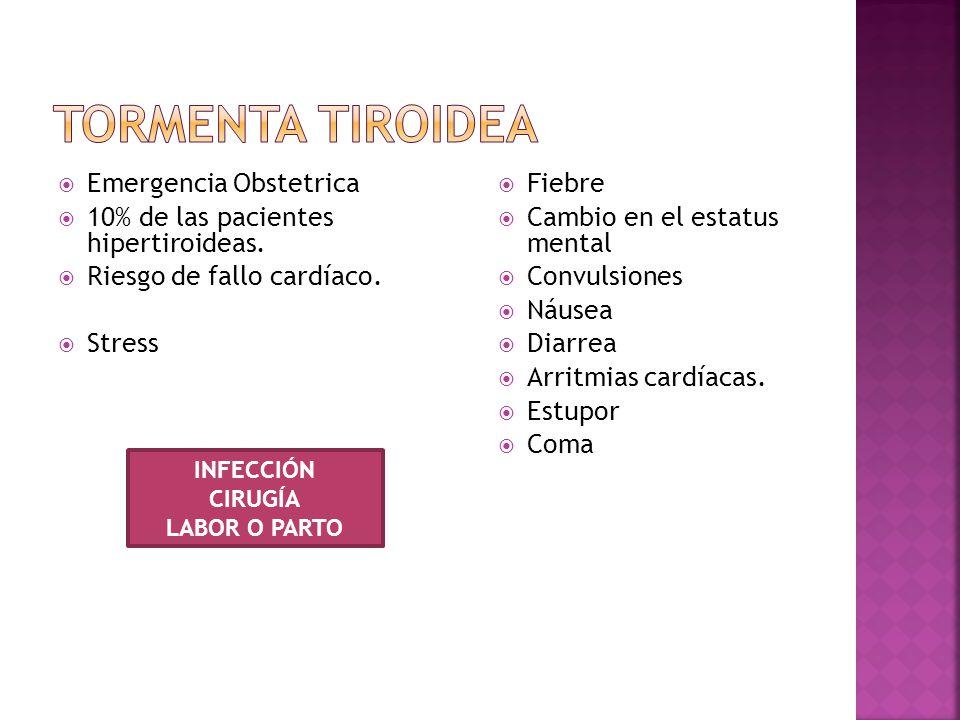 Tormenta Tiroidea Emergencia Obstetrica