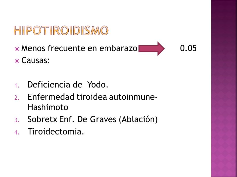 Hipotiroidismo Menos frecuente en embarazo 0.05 Causas: