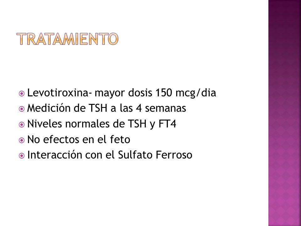 Tratamiento Levotiroxina- mayor dosis 150 mcg/dia