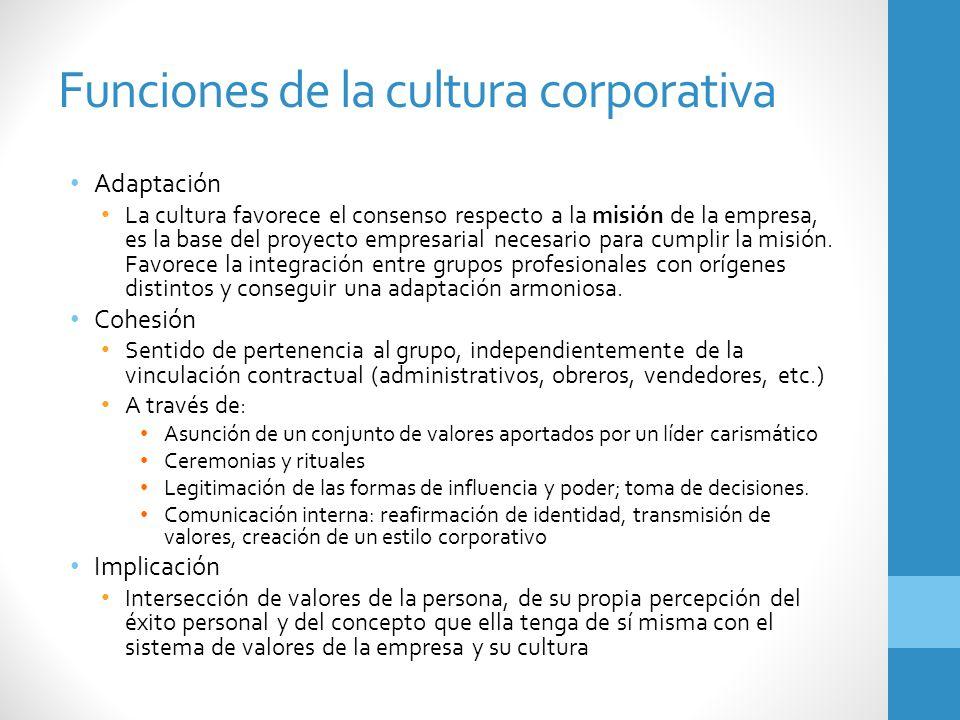 Funciones de la cultura corporativa