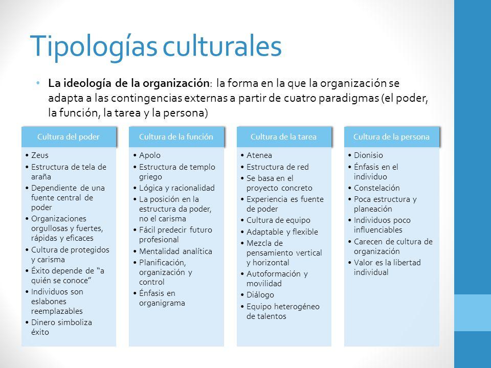 Tipologías culturales