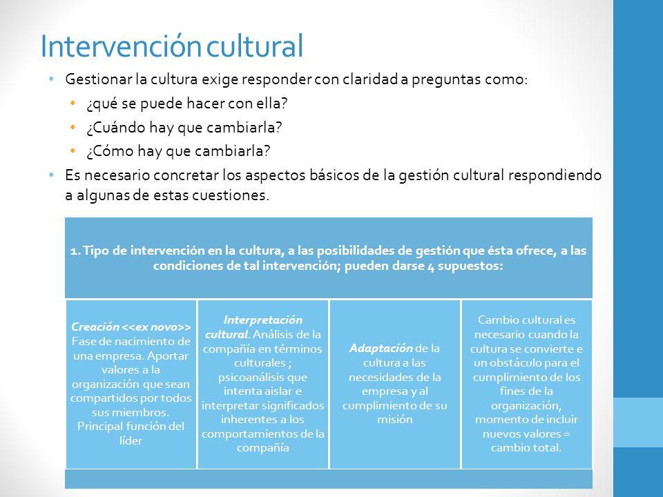 Intervención cultural