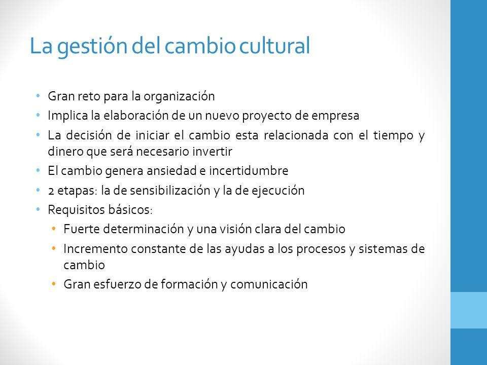 La gestión del cambio cultural