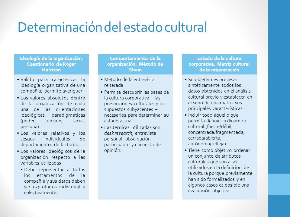 Determinación del estado cultural