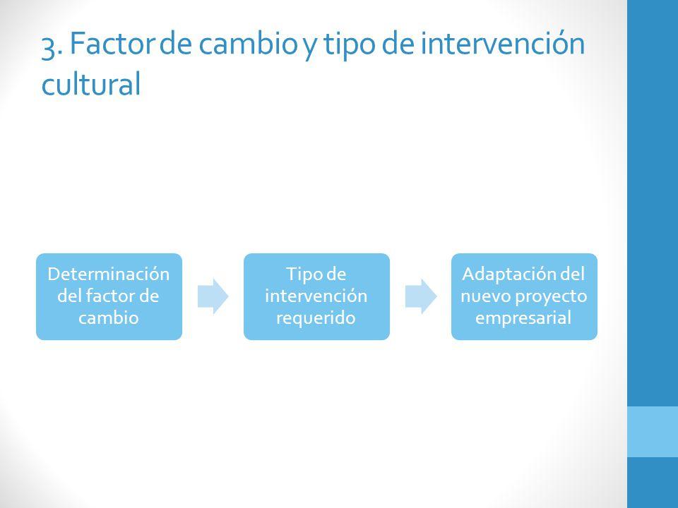3. Factor de cambio y tipo de intervención cultural
