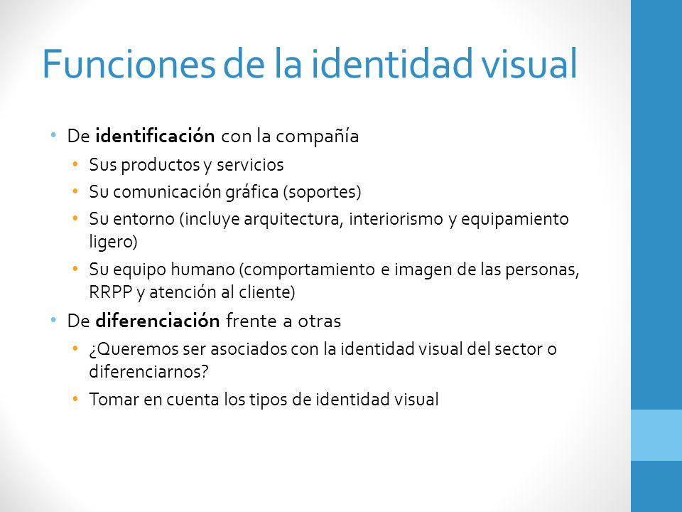 Funciones de la identidad visual