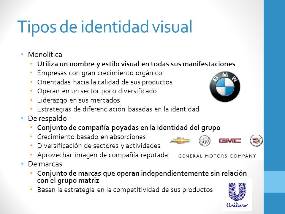 Tipos de identidad visual
