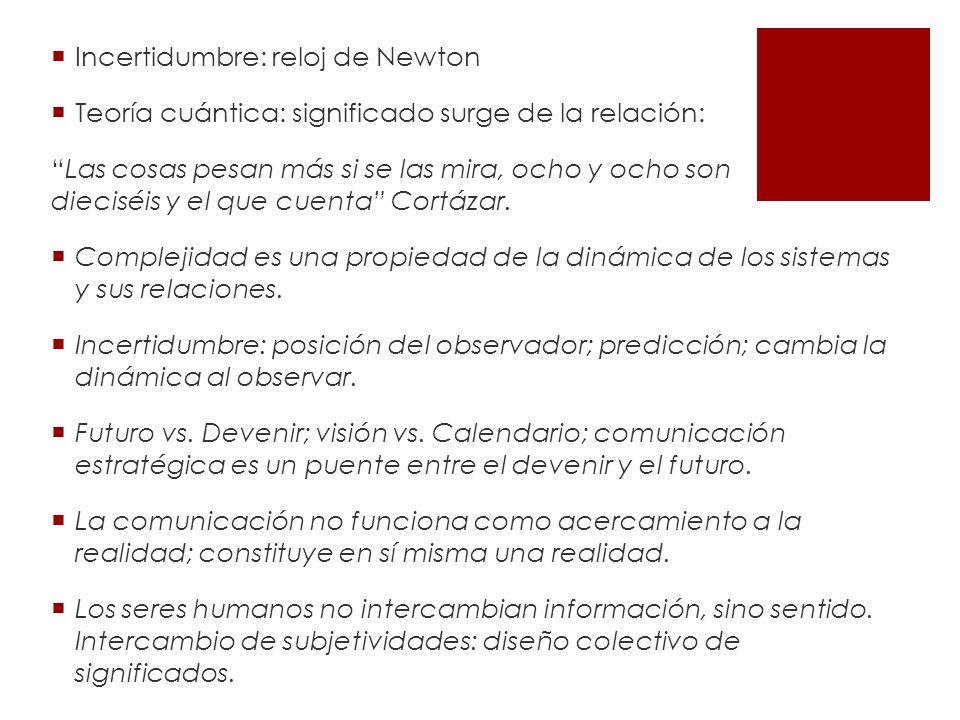 Incertidumbre: reloj de Newton