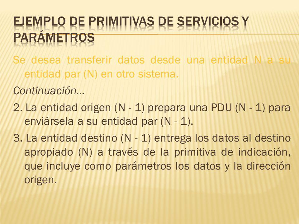 Ejemplo de primitivas de servicios y parámetros