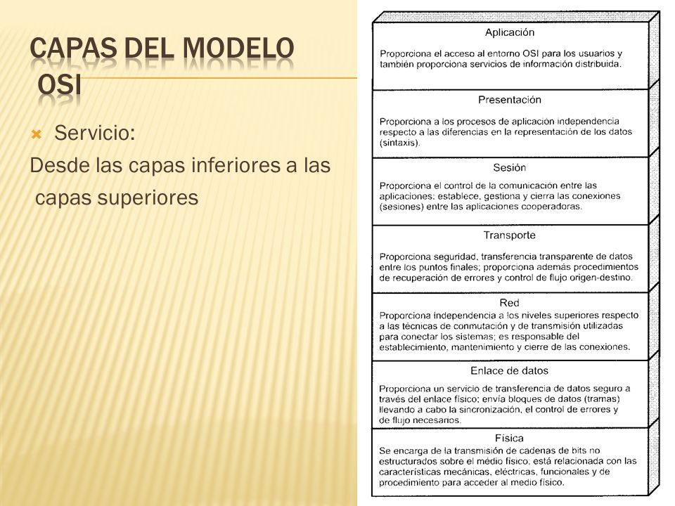 Capas del modelo osi Servicio: Desde las capas inferiores a las