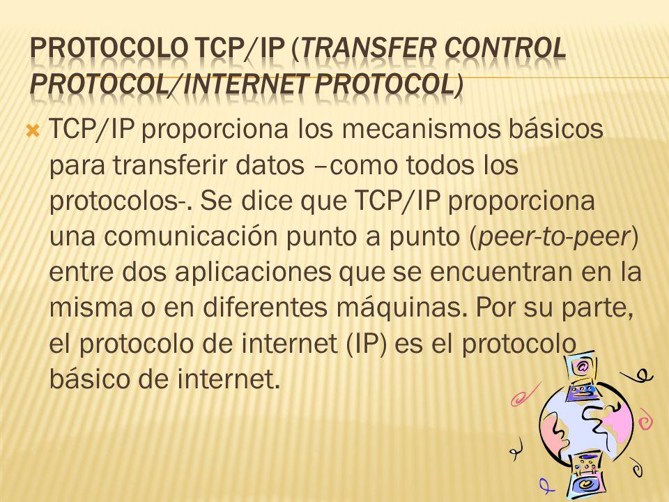 PROTOCOLO TCP/ip (Transfer Control Protocol/Internet Protocol)