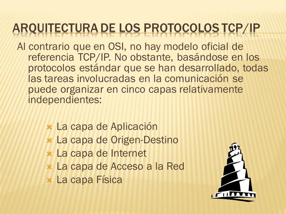 Arquitectura de los protocolos tcp/ip
