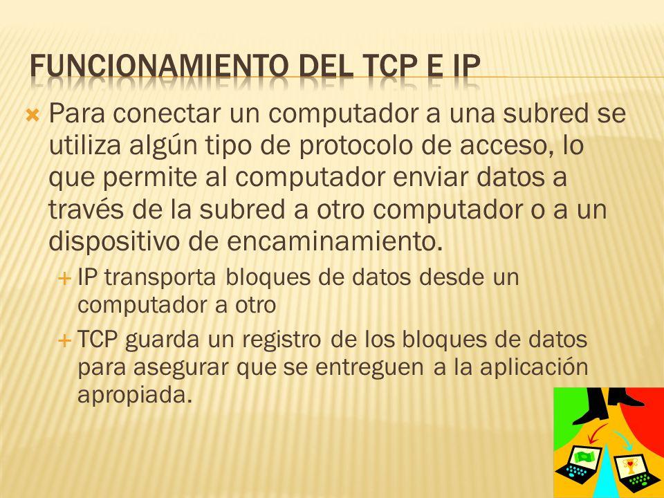 Funcionamiento del tcp e ip