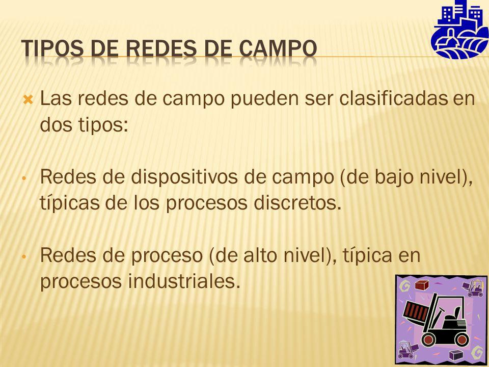 TIPOS DE REDES DE CAMPO Las redes de campo pueden ser clasificadas en dos tipos: