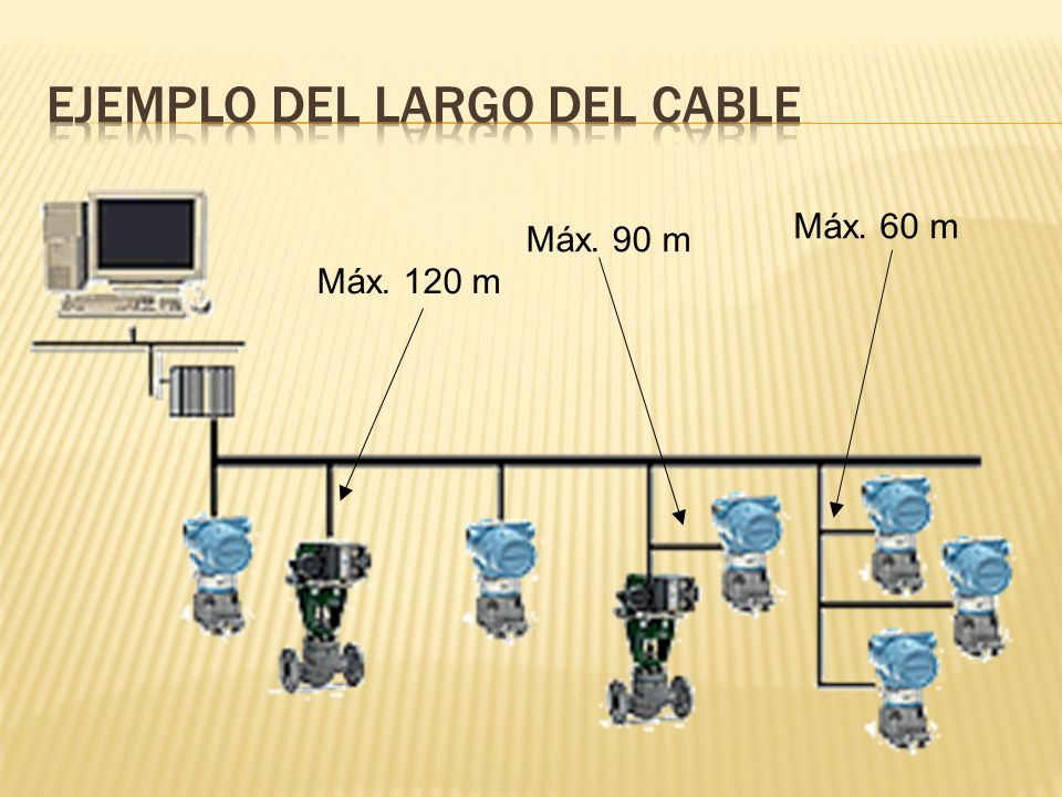 Ejemplo del largo del cable