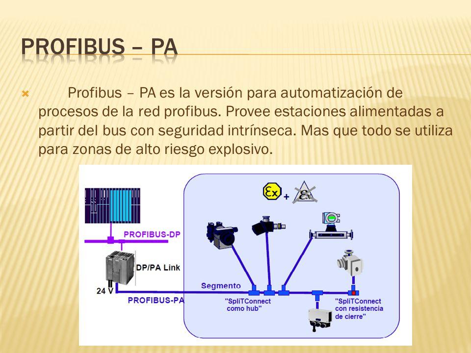Profibus – pa
