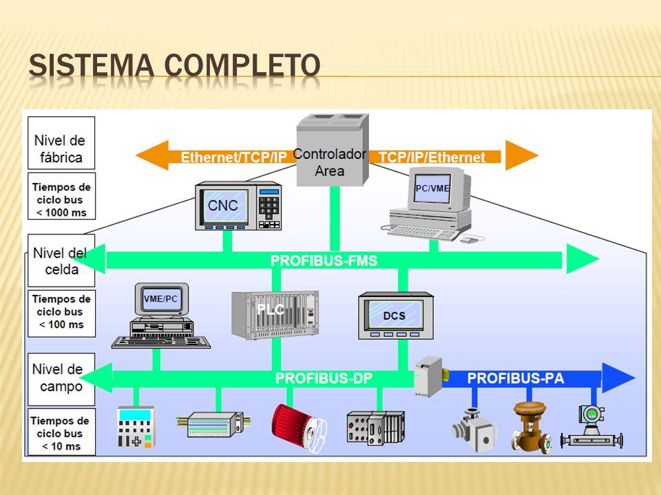 Sistema completo