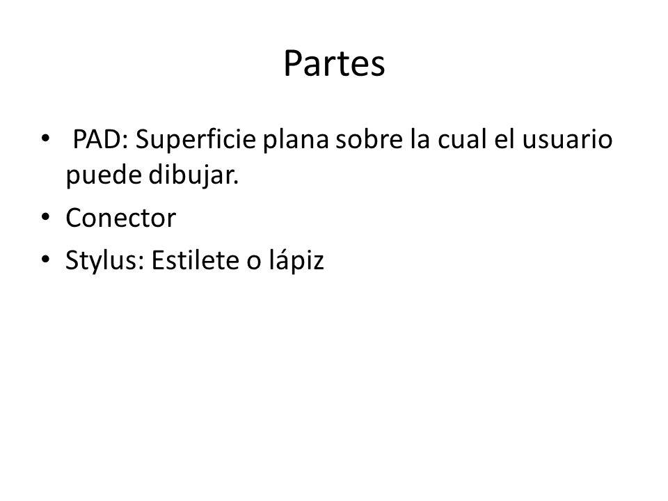 Partes PAD: Superficie plana sobre la cual el usuario puede dibujar.