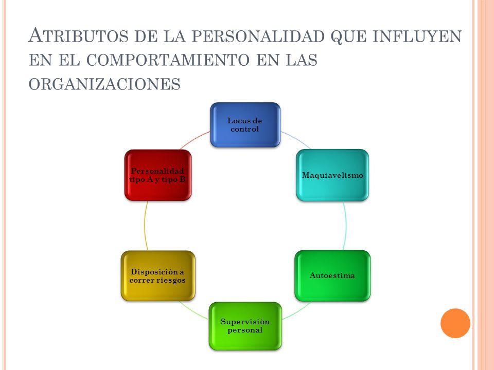 Disposición a correr riesgos Personalidad tipo A y tipo B