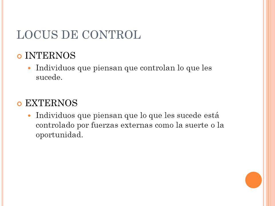 LOCUS DE CONTROL INTERNOS EXTERNOS