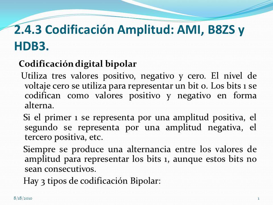 2.4.3 Codificación Amplitud: AMI, B8ZS y HDB3.