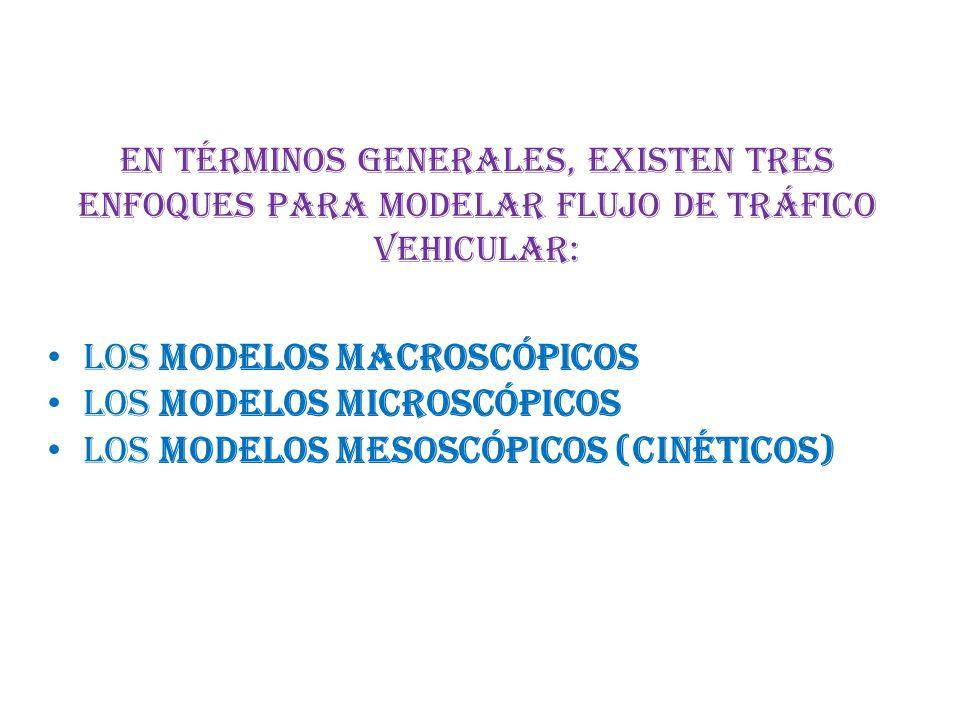 Los modelos macroscópicos Los modelos microscópicos