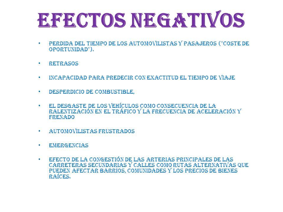 Efectos negativos Perdida del tiempo de los automovilistas y pasajeros ( coste de oportunidad ). Retrasos.