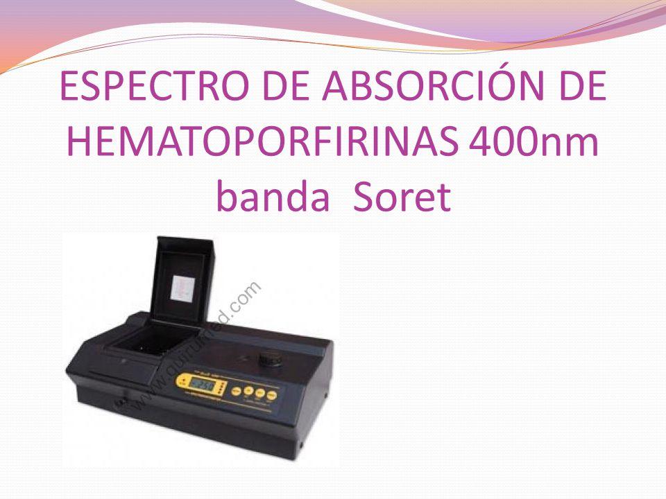 ESPECTRO DE ABSORCIÓN DE HEMATOPORFIRINAS 400nm banda Soret
