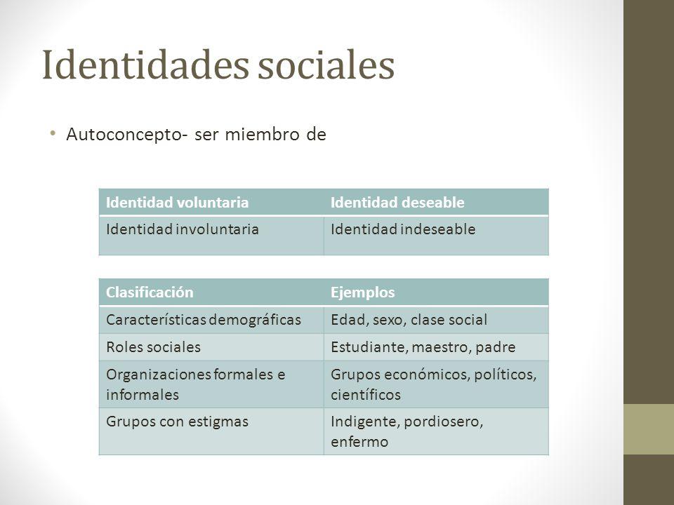 Identidades sociales Autoconcepto- ser miembro de Identidad voluntaria
