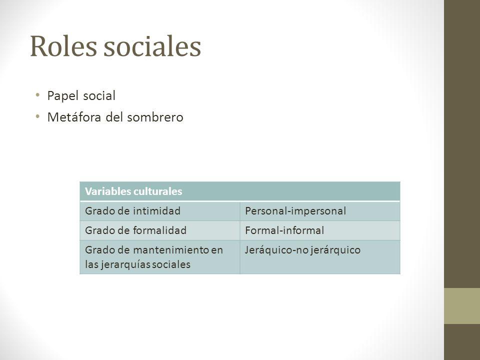 Roles sociales Papel social Metáfora del sombrero Variables culturales