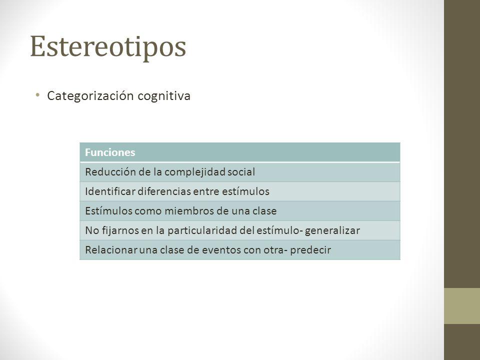 Estereotipos Categorización cognitiva Funciones