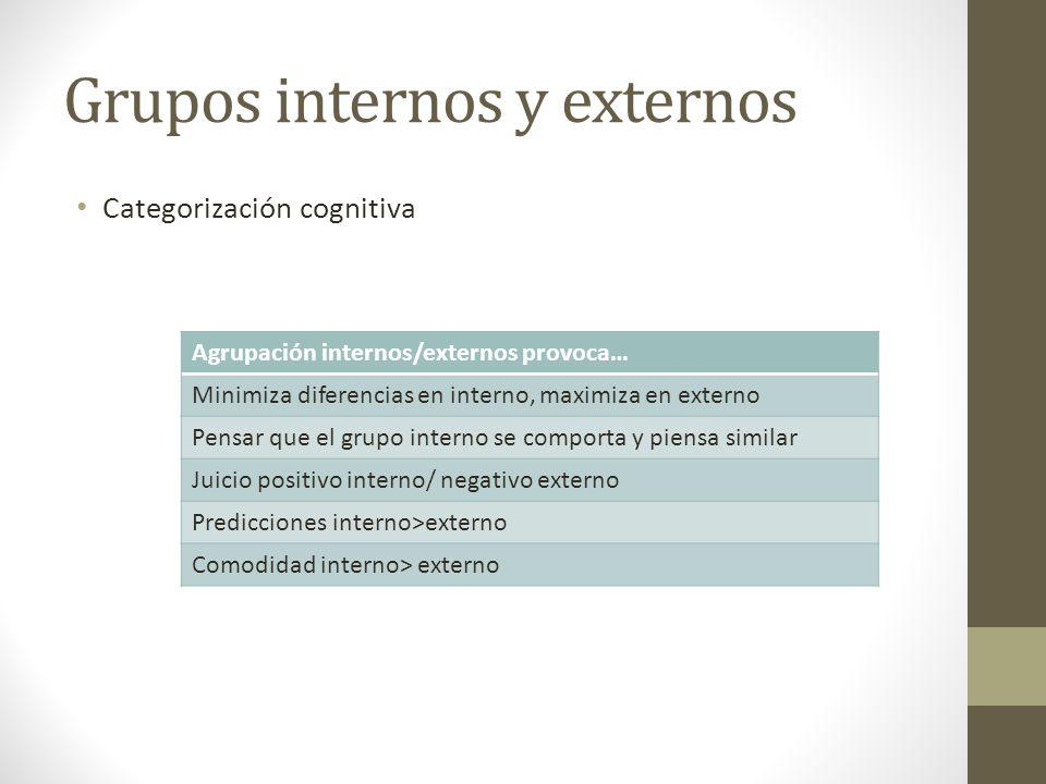Grupos internos y externos