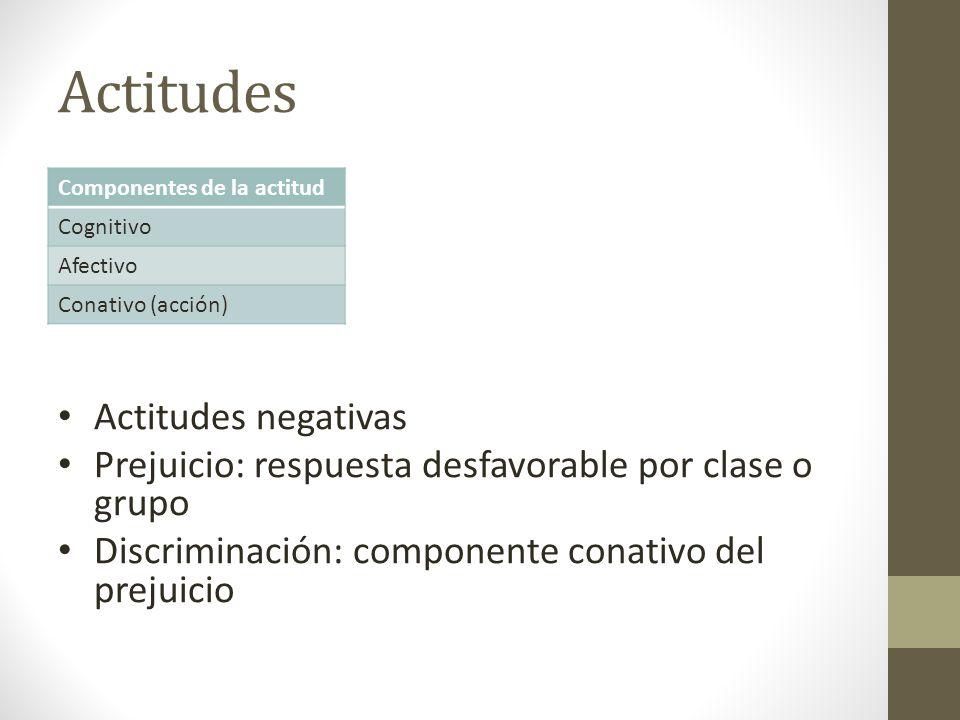 Actitudes Actitudes negativas