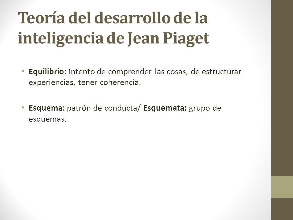 Teoría del desarrollo de la inteligencia de Jean Piaget